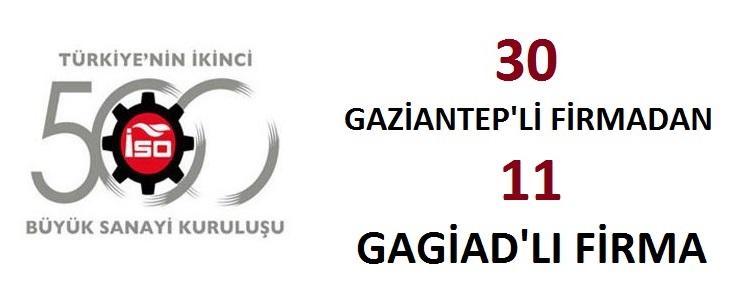 GAGİAD'LI FİRMALARIMIZA BAŞARILAR DİLERİZ.