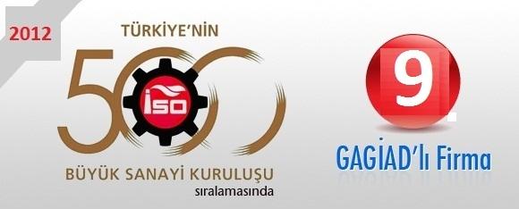 İKİNCİ 500 BÜYÜK SANAYİ KURLUŞU SIRALAMASINDA 9 GAGİAD'LI FİRMA
