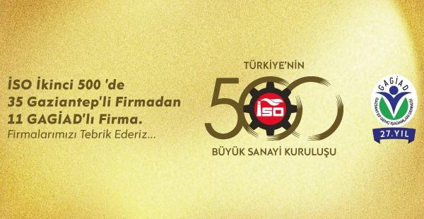 İSO İKİNCİ 500' DE 35 GAZİANTEP'Lİ FİRMADAN 11 GAGİAD'LI FİRMA