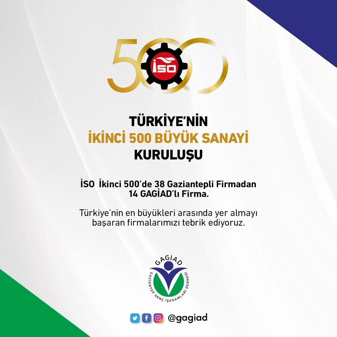 İSO İKİNCİ 500' DE 38 GAZİANTEP'Lİ FİRMADAN 14 GAGİAD'LI FİRMA
